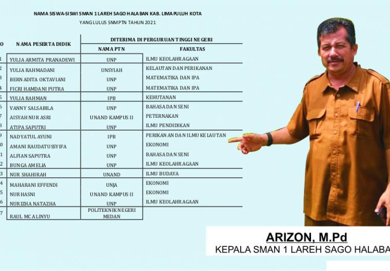 Arizon, M.Pd Kepala SMAN 1 Lareh Sago Halaban (LSH) Kabupaten Limapuluh Kota dengan data siswa kelas XII yang diterima di PTN melalui jalur undangan atau SNPMTN Tahun 2021. ERZ JNC