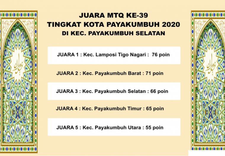 Hasil MTQ Ke-39 Tingkat Kota Payakumbuh di Payakumbuh Selatan. Juara Umum MTQ kali ini adalah Kecamatan Lamposi Tigo Nagari (Latina). JNC
