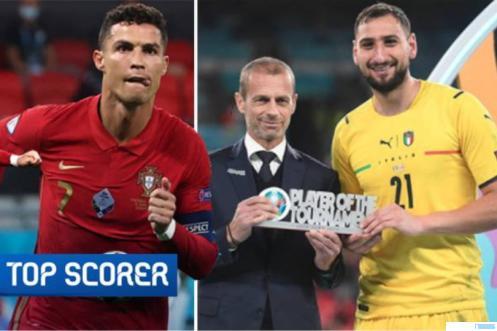 Piala Euro 2020 telah berakhir. Italia keluar sebagai juara, setelah mengalahkan Inggris dalam laga final yang diputuskan melalui pinalti dalam pertandingan yang diselenggarakan di Stadion Wembley, Inggris Senin (12/07/2021) dini hari WIB. Kapten Portugal, Cristiano Ronaldo sebagai top score dan kiper Italia Donnarumma sebagai pemaian terbaik di ajang ini. NET