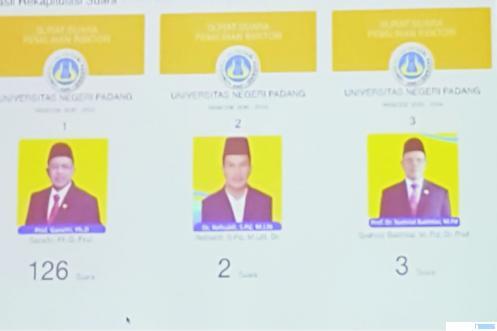 Hasil suara Pilrek UNP, Kamis (23/04/2020). IST