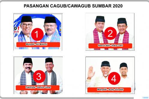 Pasangan Cagub-Cawagub Sumbar dan nomor urut masing-masing hasil pencabutan/pengundian  yang dilaksanakan KPU Sumbar, Kamis (24/09/2020) di Hotel Inna Muara, Padang. JNC