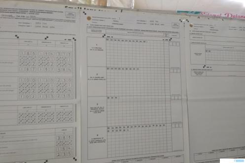 Perolehan suara di TPS 07 Nagari Koto Tuo, Kecamatan Harau, Kabupaten Limapuluh Kota untuk Pilkada Sumbar, Rabu (09/12/2020).ERZ
