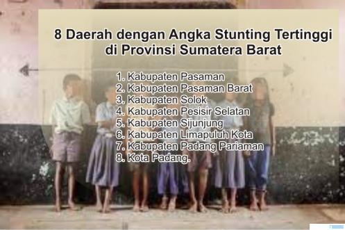 Daftar 8 daerah Kabupaten/Kota di Provinsi Sumatera Barat yang tertinggi angka kasus stuntingnya. JNC